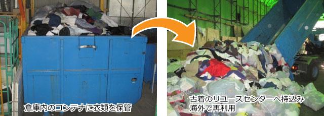 衣類は古着のリユースセンターへ持込み海外で再利用
