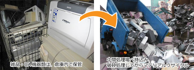 OA機器や雑品はマテリアルリサイクル