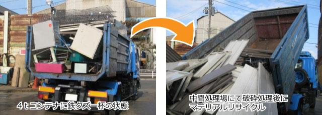 物置の解体後など鉄クズは、再び鉄の原料となり再利用