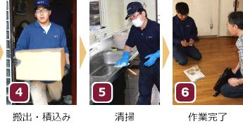 遺品整理の流れ2:搬出・積込みの後、清掃を行い、作業が完了しましたらお支払いください。